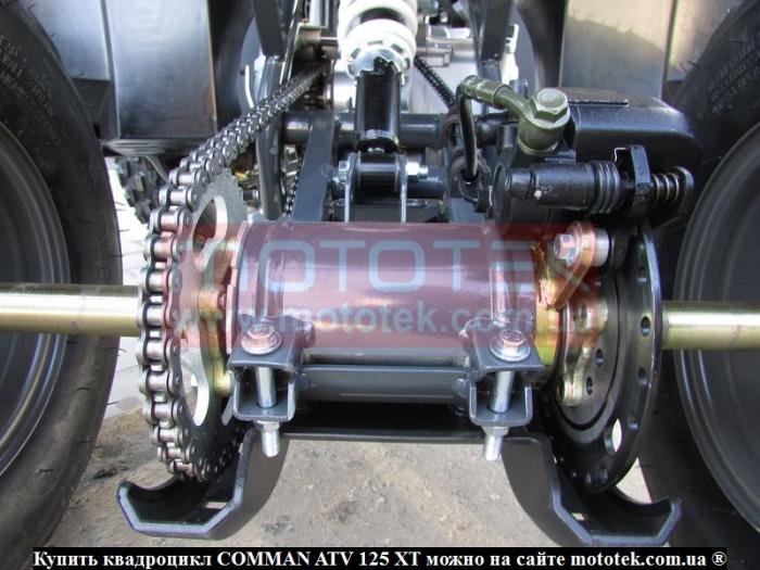 comman atv 125сс hamer характеристики
